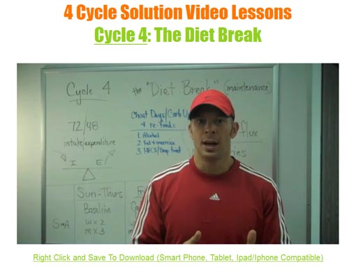 4 cycle fat loss videos